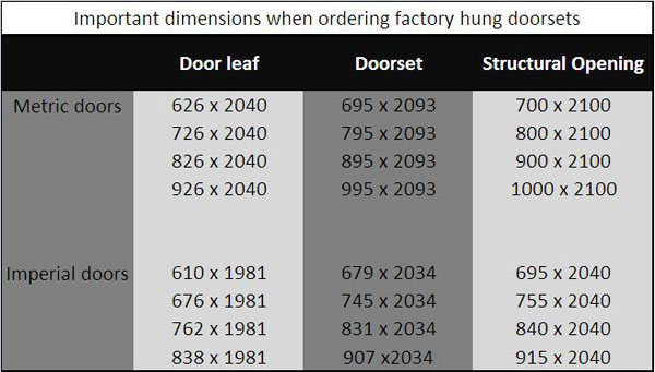 Technical Area Contemporary Front Doors UK Contemporary Front Doors Ireland